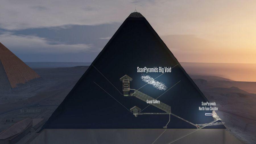 Grán Pirámide de Keops